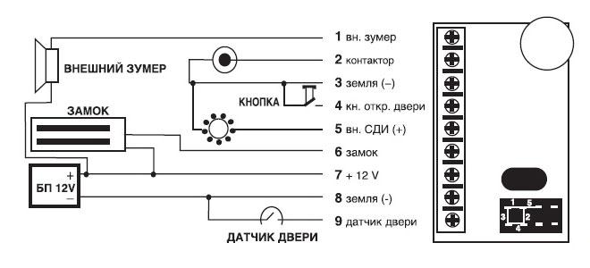 3 инструкция на контроллер